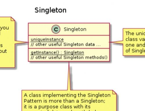 Design Patterns with PlantUML: Singleton